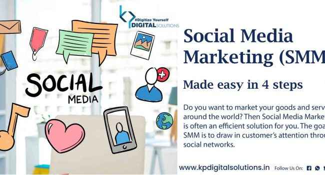 Social Media Marketing (SMM) made easy in 4 steps